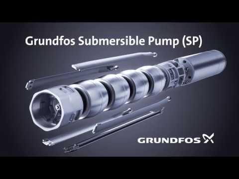 Bombas Grundfos México
